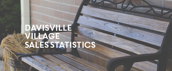 Davisville Village Home Sales Statistics from Jethro Seymour, one of the Best Toronto Real Estate Broker