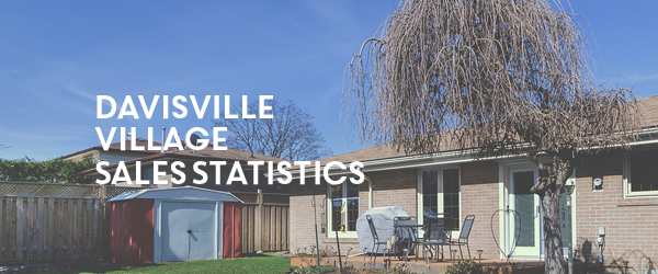 Davisville Village Home Sales Statistics from Jethro Seymour, one of the top Midtown Toronto Real Estate Broker