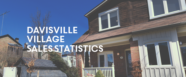 Davisville Village Home Sales Statistics October 2013 from Jethro Seymour, one of the leading Midtown Toronto Real Estate Broker