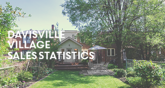 Davisville Village Home Sale Statistics from Jethro Seymour, one of the leading Toronto Real Estate Broker
