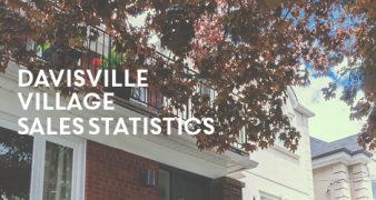 Davisville Village Sales Statistics September 2016