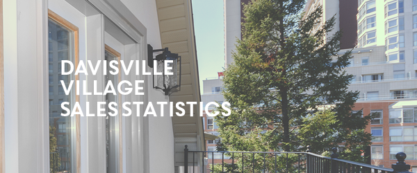 DavisvilleVillageStatistics09